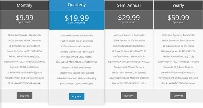 torguard-pricing-plans
