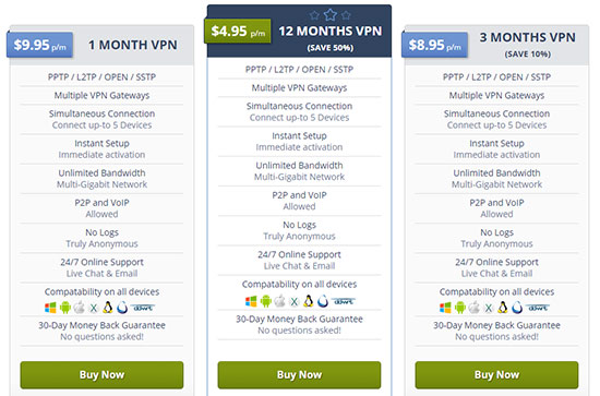 switchvpn-pricing