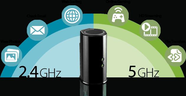 2.4 GHz versus 5 Ghz