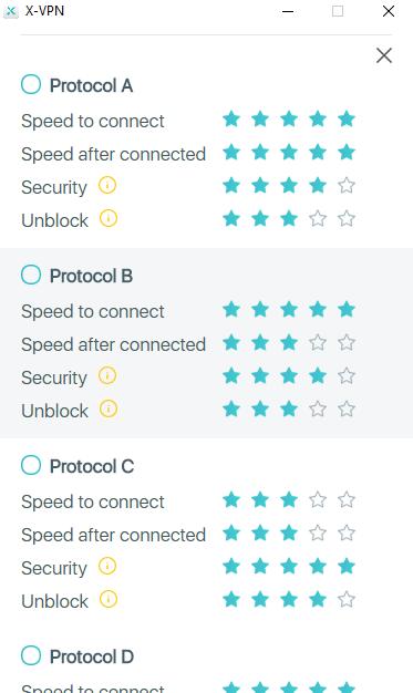 X-vpn Protocols